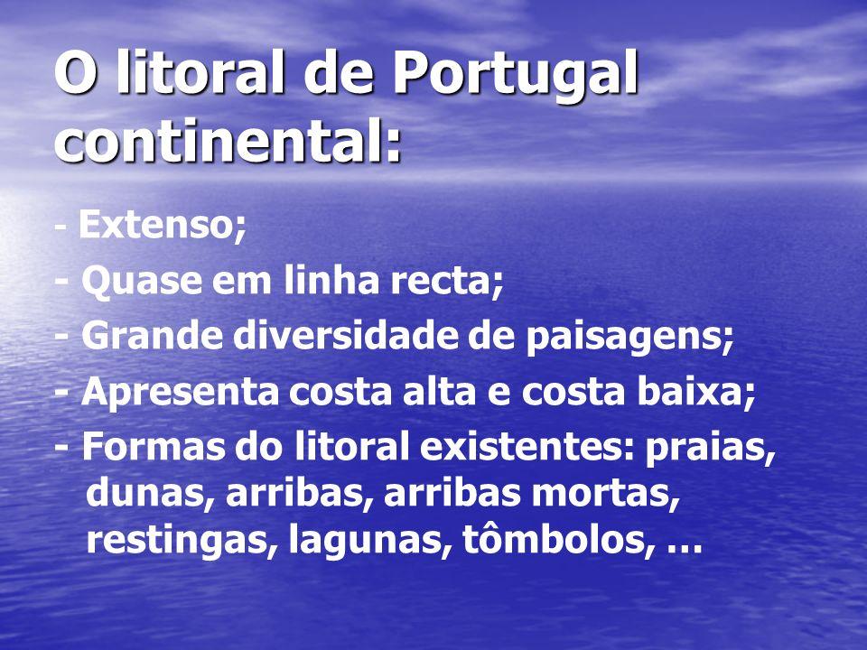 O litoral de Portugal continental: