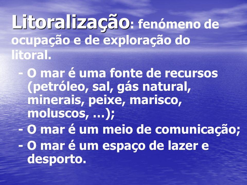 Litoralização: fenómeno de ocupação e de exploração do litoral.