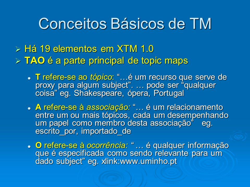 Conceitos Básicos de TM