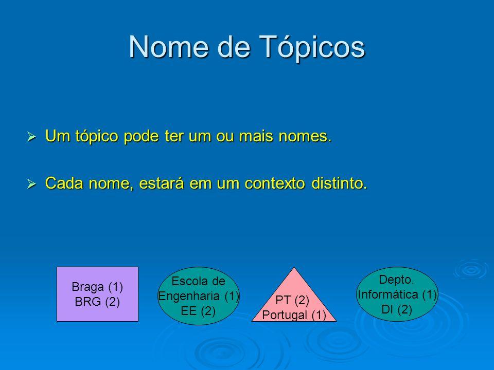 Nome de Tópicos Um tópico pode ter um ou mais nomes.