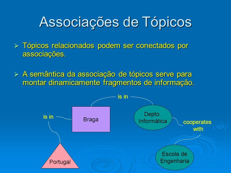 Associações de Tópicos
