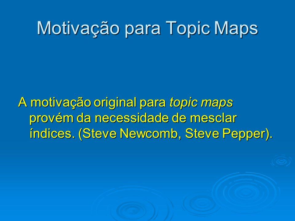 Motivação para Topic Maps
