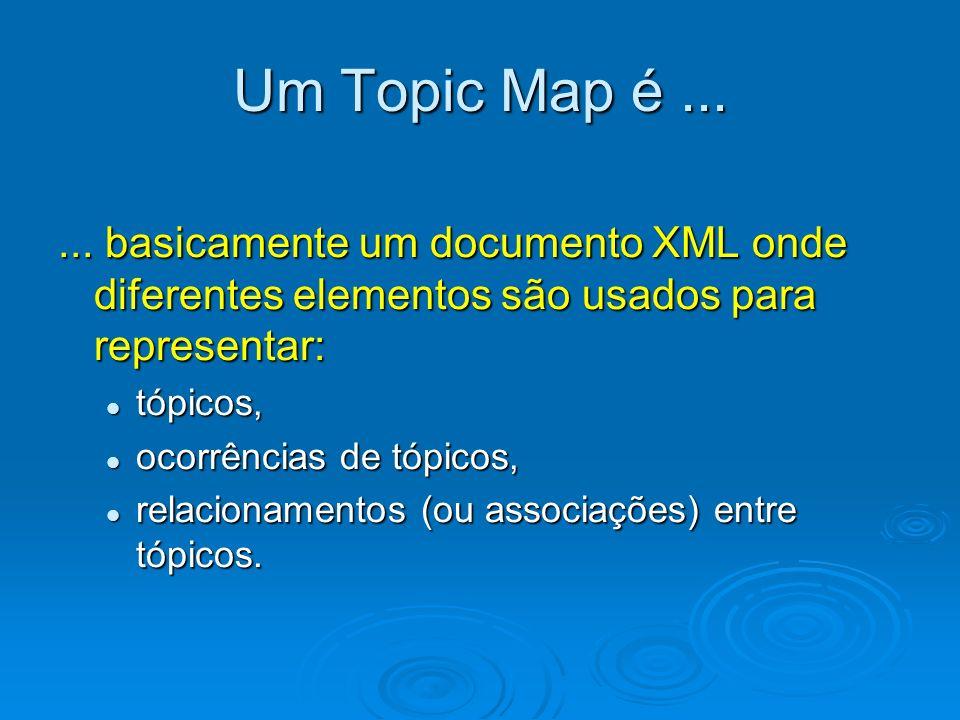 Um Topic Map é ... ... basicamente um documento XML onde diferentes elementos são usados para representar: