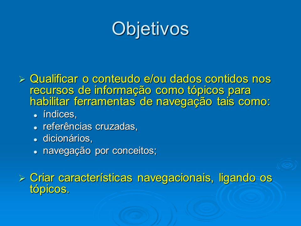 Objetivos Qualificar o conteudo e/ou dados contidos nos recursos de informação como tópicos para habilitar ferramentas de navegação tais como: