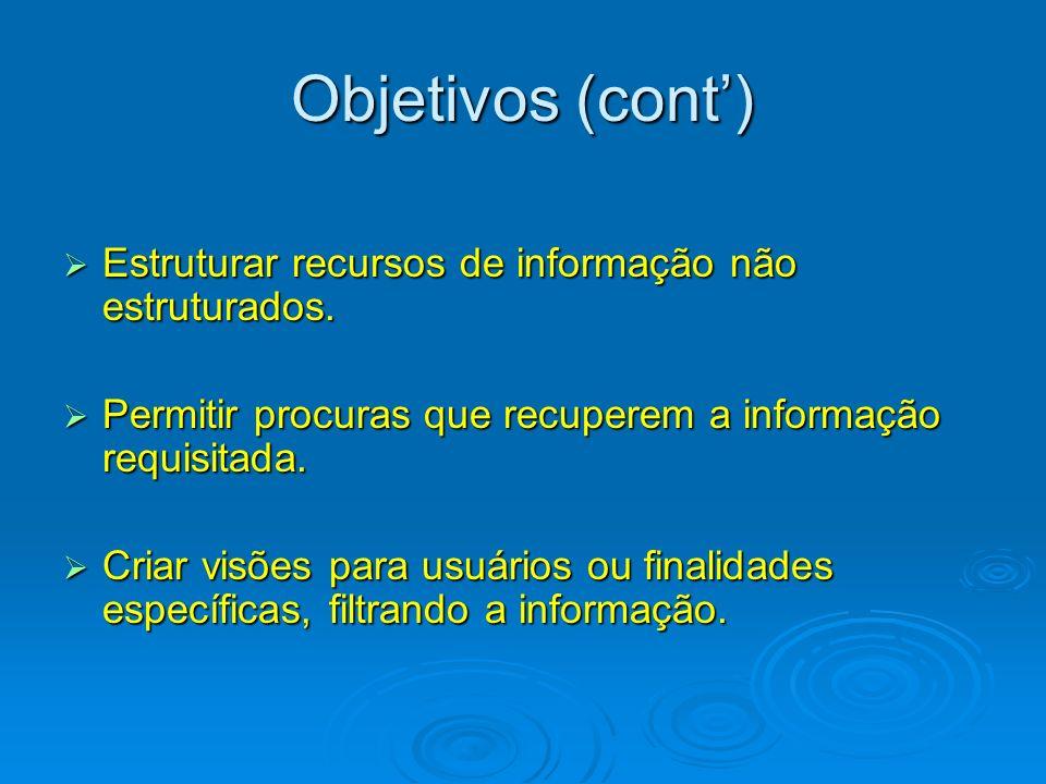 Objetivos (cont') Estruturar recursos de informação não estruturados.
