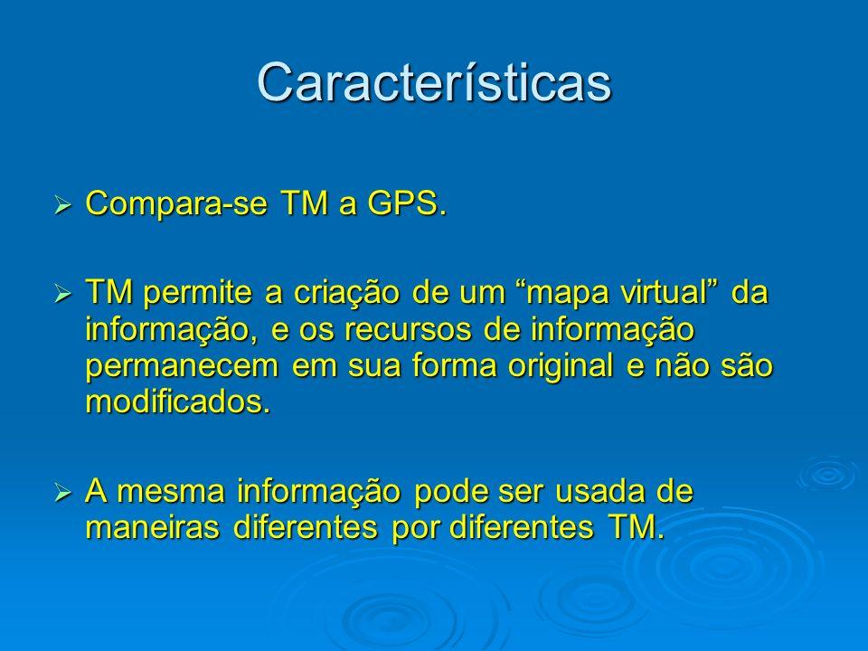 Características Compara-se TM a GPS.