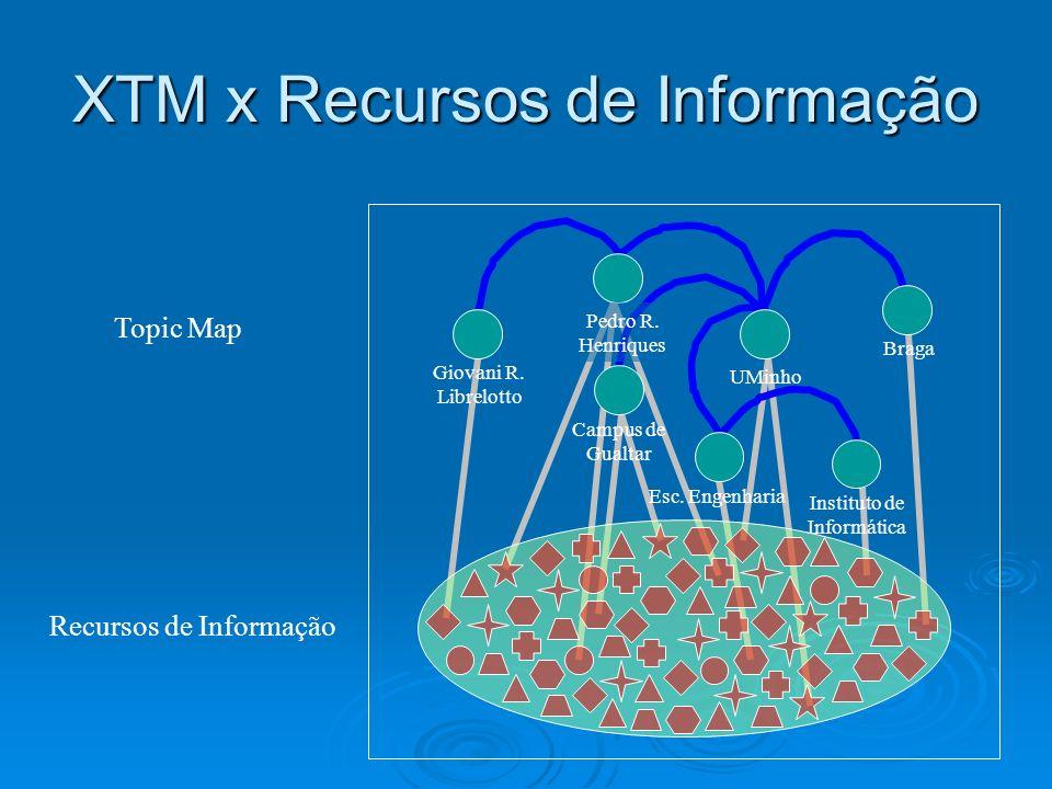 XTM x Recursos de Informação