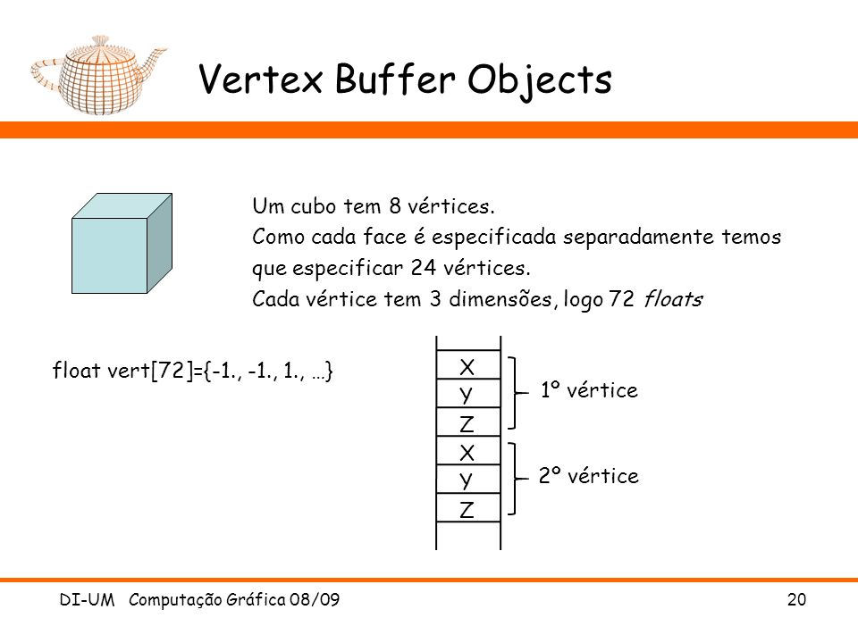 Vertex Buffer Objects Um cubo tem 8 vértices.