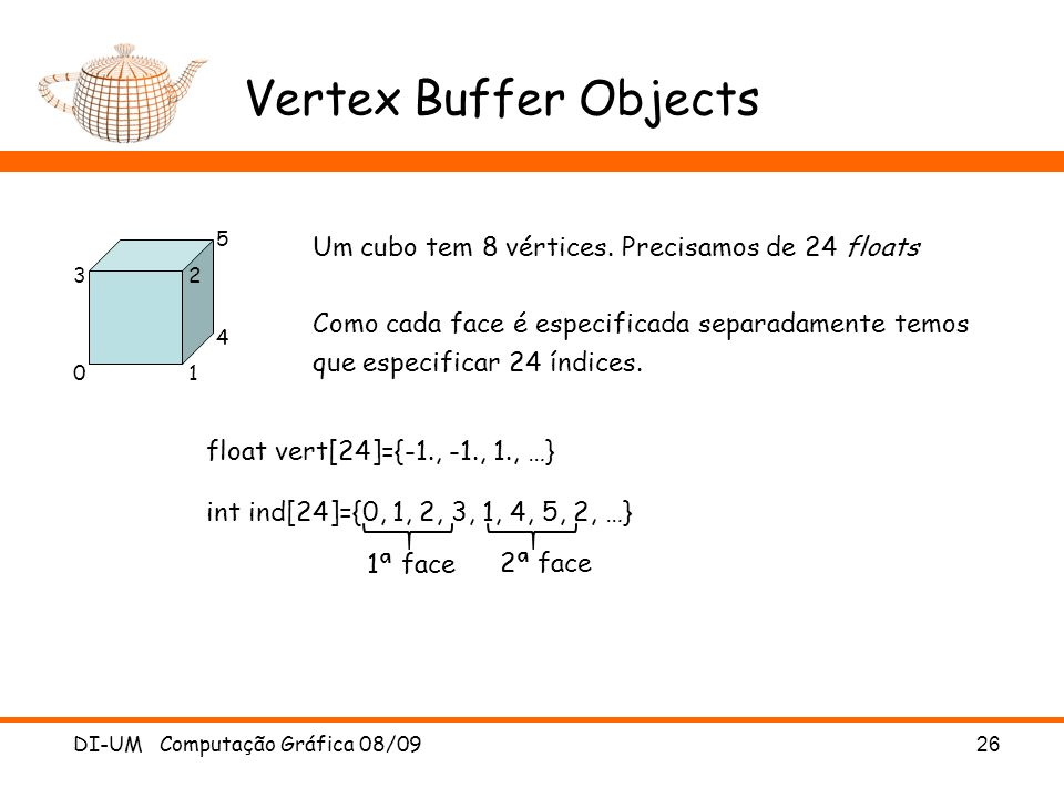 Vertex Buffer Objects Um cubo tem 8 vértices. Precisamos de 24 floats