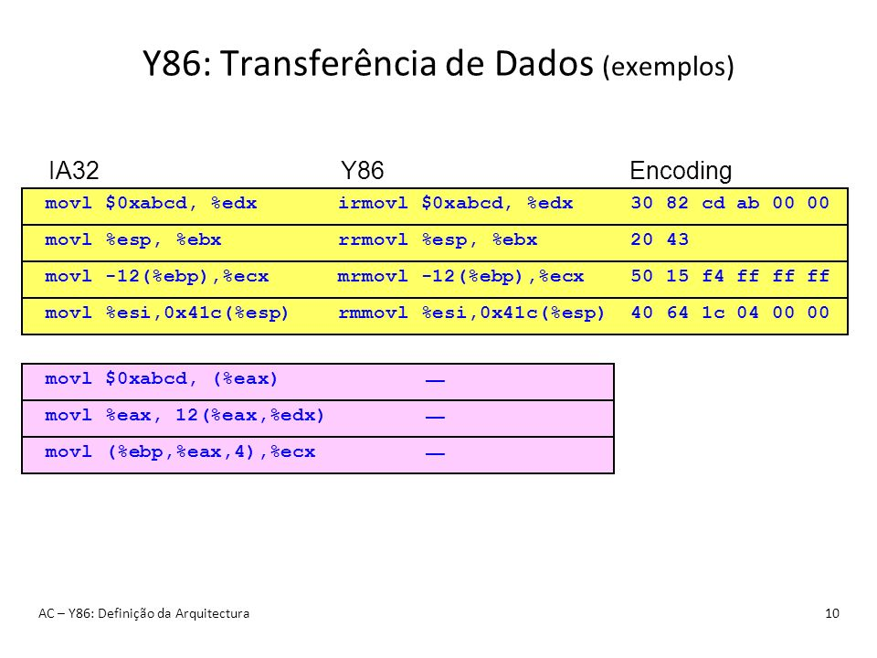 Y86: Transferência de Dados (exemplos)