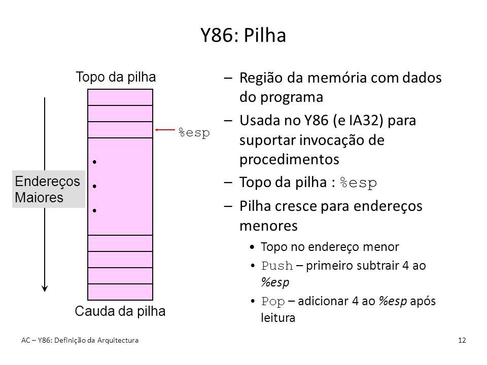 Y86: Pilha Região da memória com dados do programa