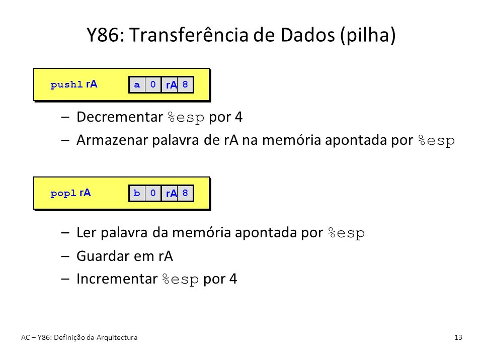 Y86: Transferência de Dados (pilha)