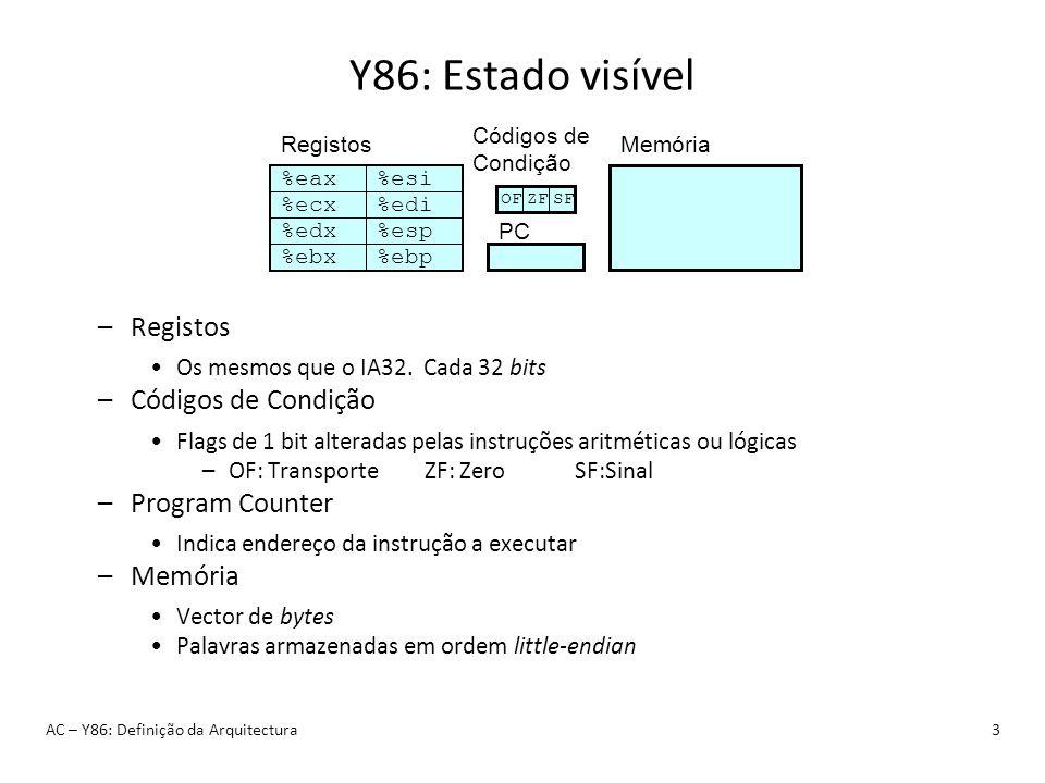 Y86: Estado visível Registos Códigos de Condição Program Counter