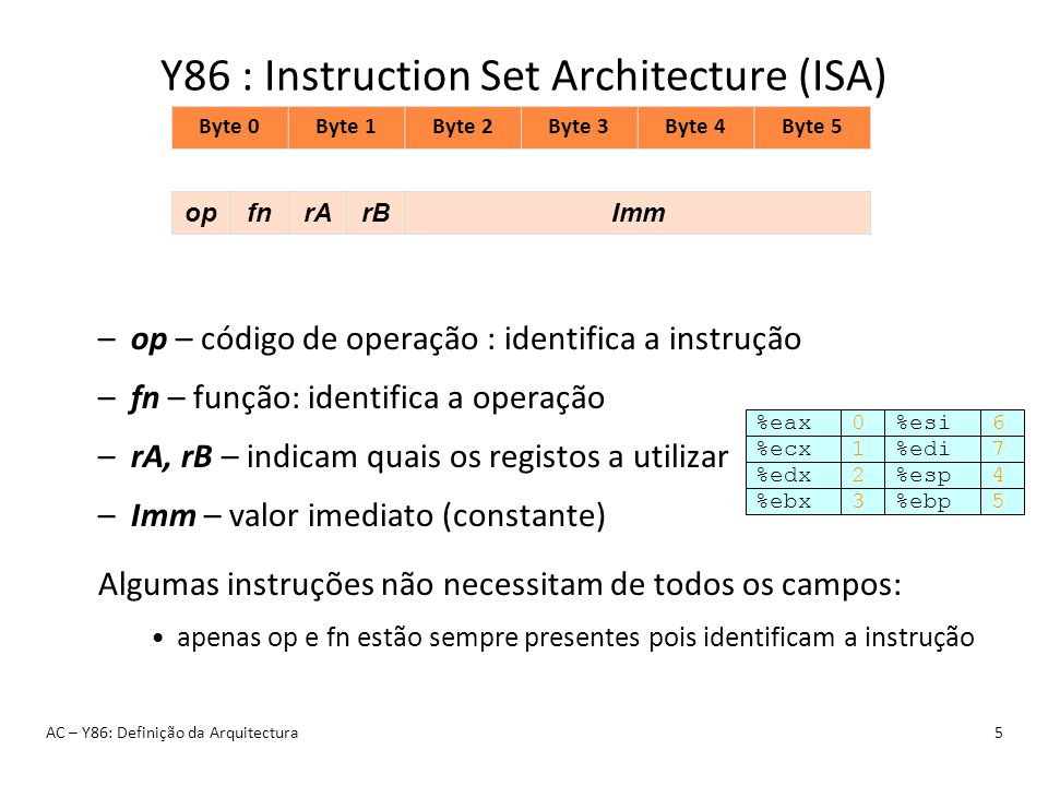 Y86 : Instruction Set Architecture (ISA)