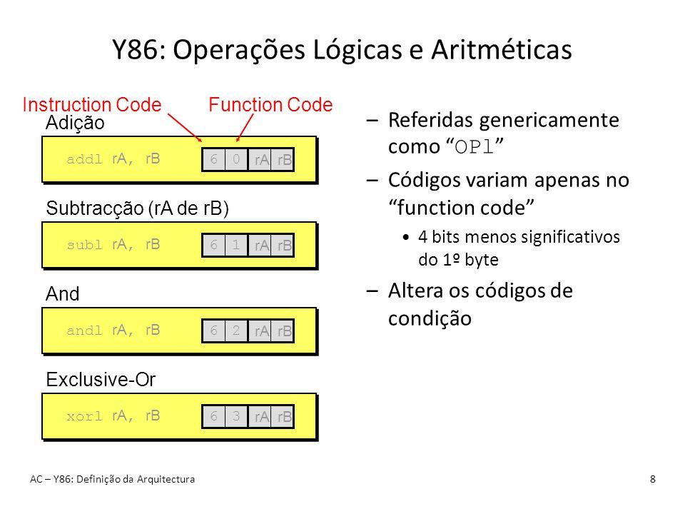 Y86: Operações Lógicas e Aritméticas