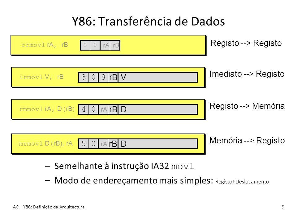 Y86: Transferência de Dados