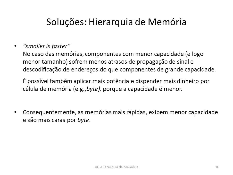 Soluções: Hierarquia de Memória