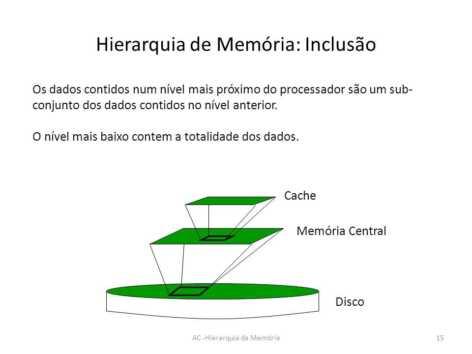Hierarquia de Memória: Inclusão