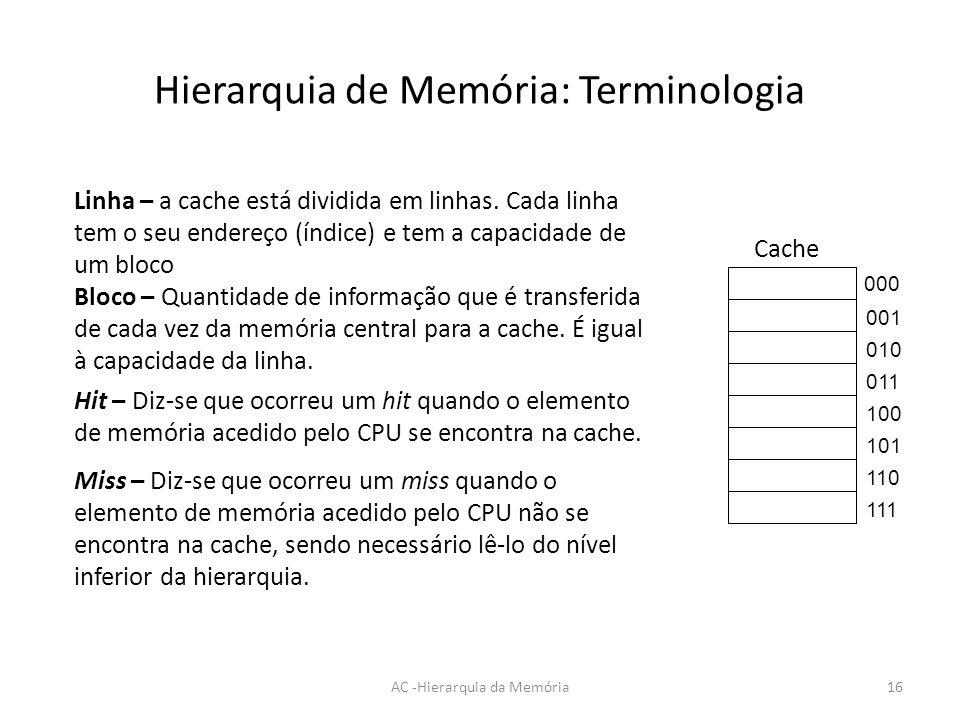 Hierarquia de Memória: Terminologia