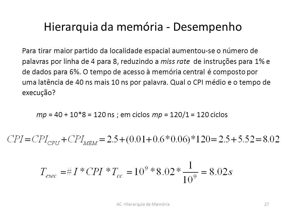 Hierarquia da memória - Desempenho