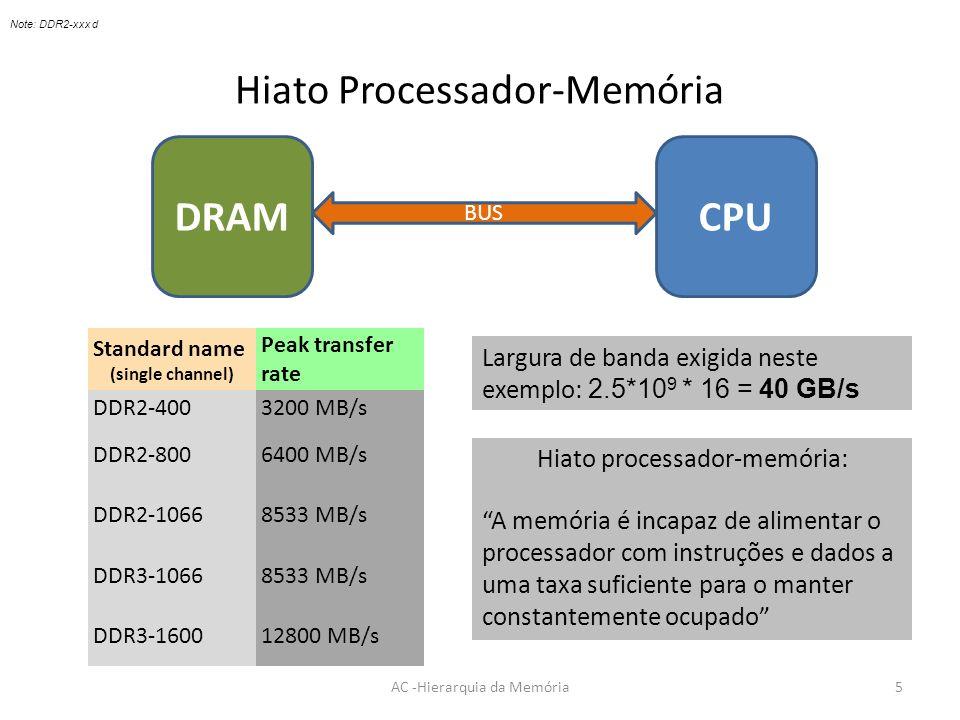 Hiato Processador-Memória