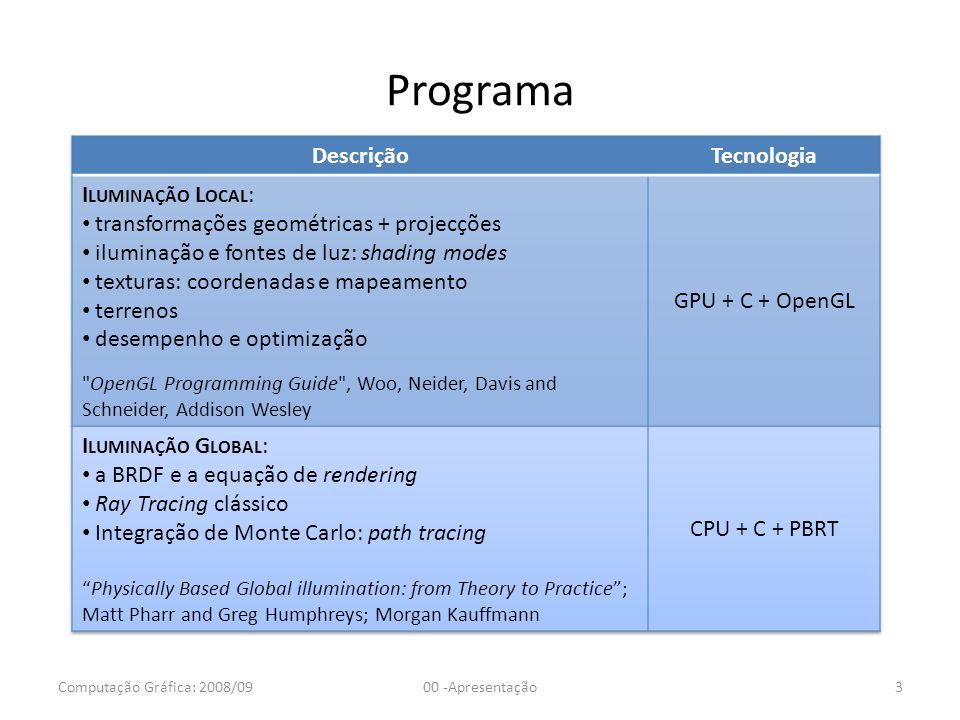 Programa Descrição Tecnologia Iluminação Local: