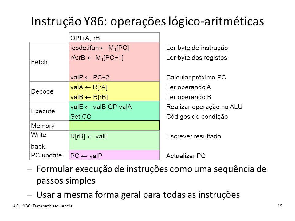 Instrução Y86: operações lógico-aritméticas