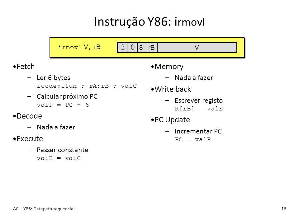 Instrução Y86: irmovl 3 Fetch Decode Execute Memory Write back