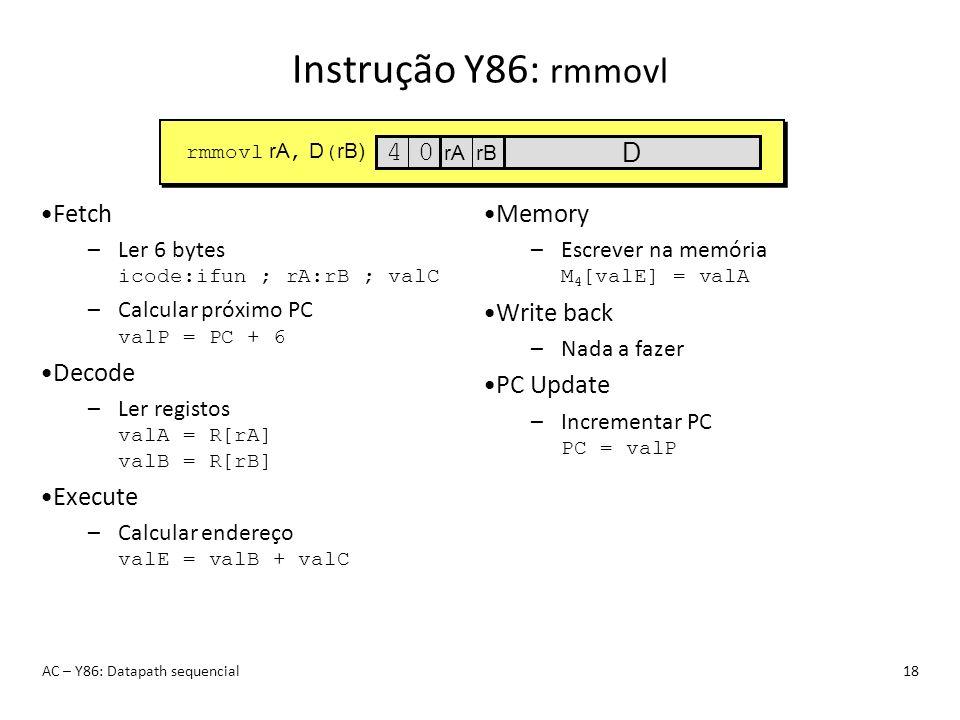 Instrução Y86: rmmovl 4 D Fetch Decode Execute Memory Write back
