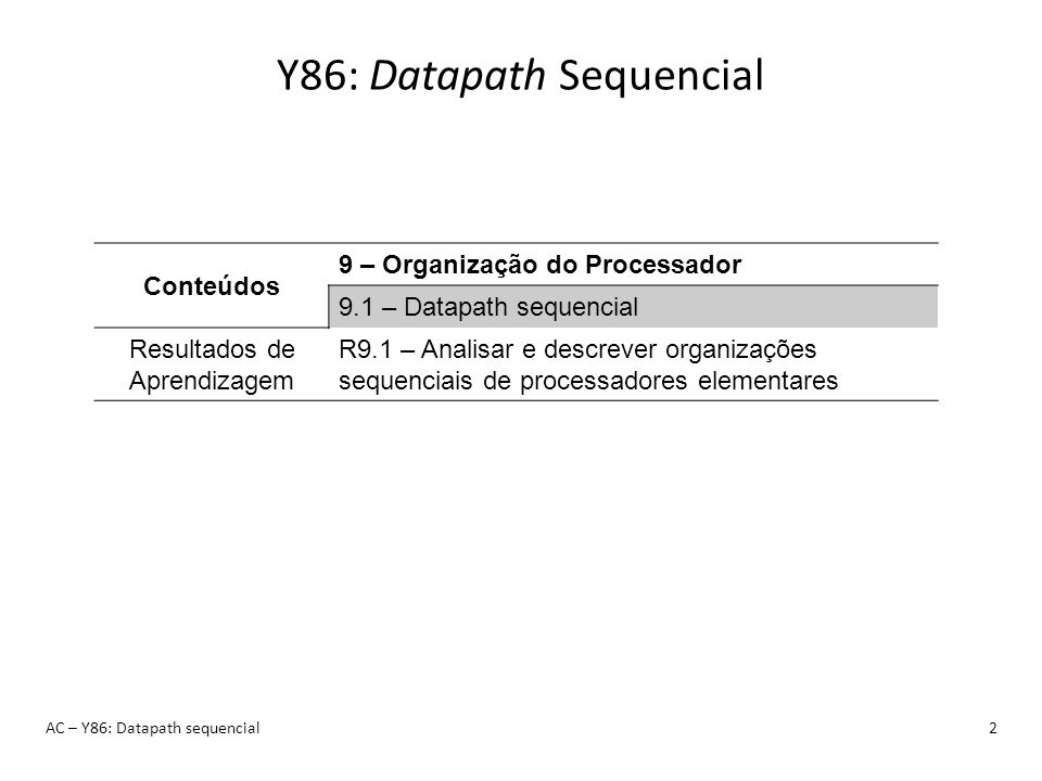 Y86: Datapath Sequencial