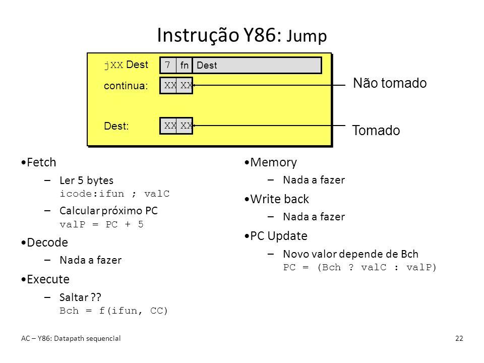 Instrução Y86: Jump Não tomado Tomado Fetch Decode Execute Memory