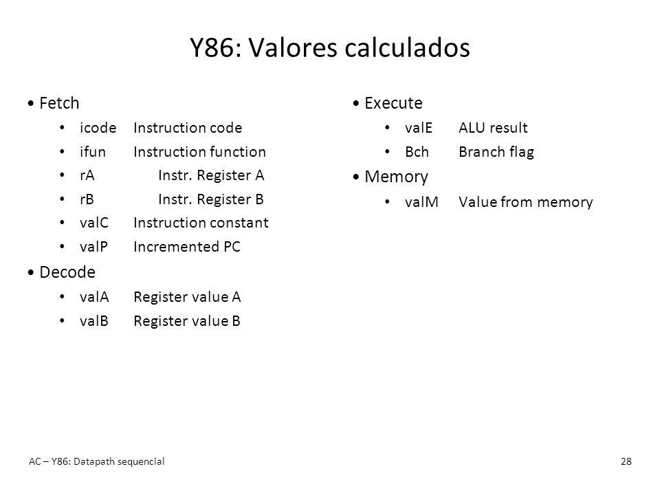Y86: Valores calculados Fetch Decode Execute Memory