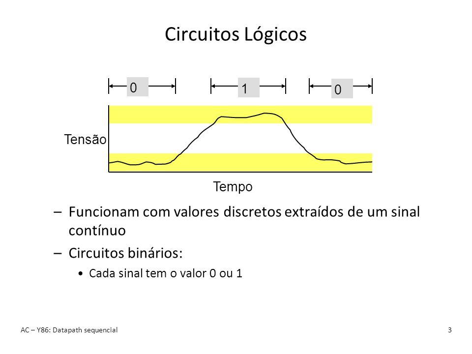 Circuitos Lógicos Tensão. Tempo. 1. Funcionam com valores discretos extraídos de um sinal contínuo.