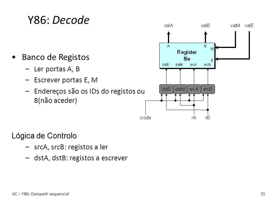 Y86: Decode Banco de Registos Ler portas A, B Escrever portas E, M