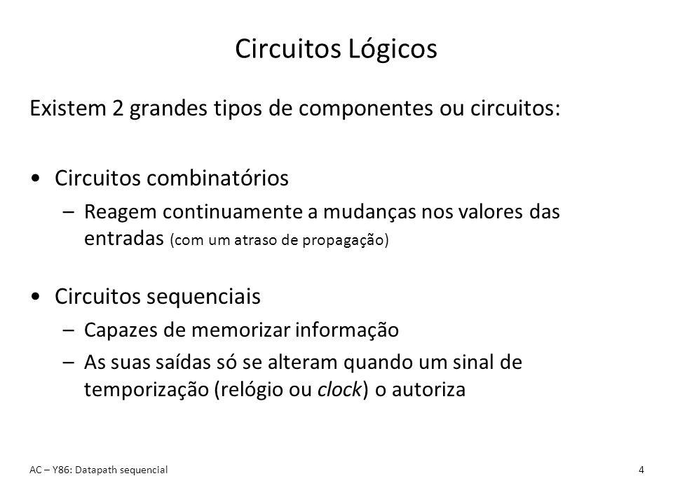 Circuitos Lógicos Existem 2 grandes tipos de componentes ou circuitos: