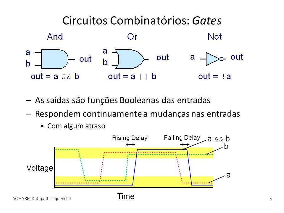 Circuitos Combinatórios: Gates