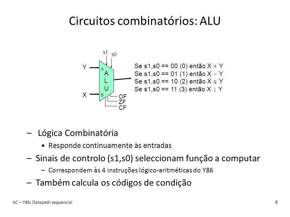 Circuitos combinatórios: ALU