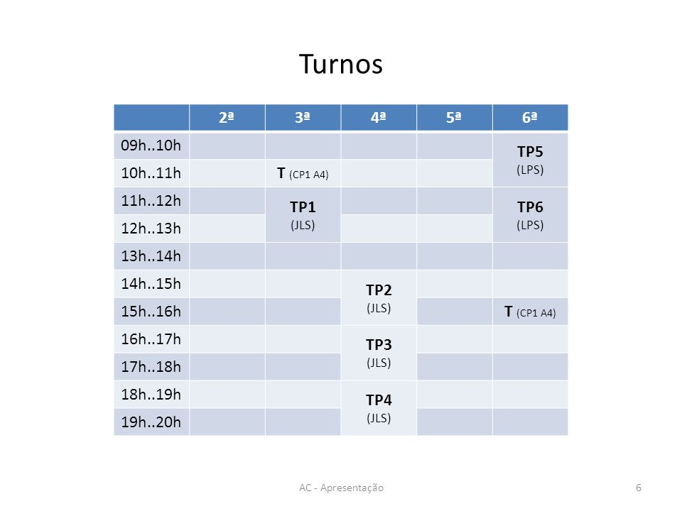 Turnos 2ª 3ª 4ª 5ª 6ª 09h..10h TP5 10h..11h T (CP1 A4) 11h..12h TP1