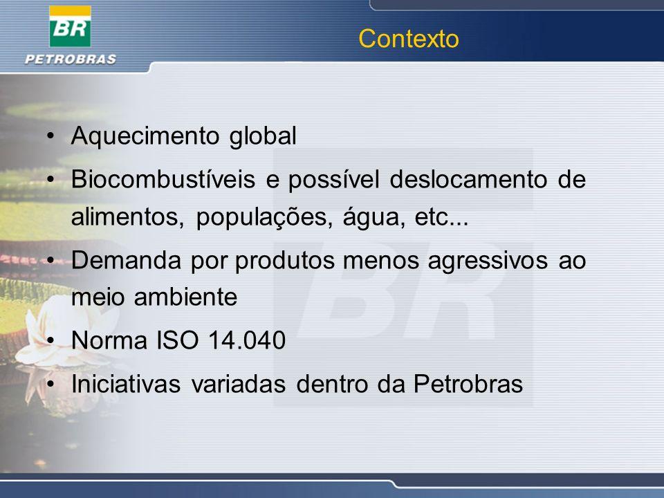 Contexto Aquecimento global. Biocombustíveis e possível deslocamento de alimentos, populações, água, etc...