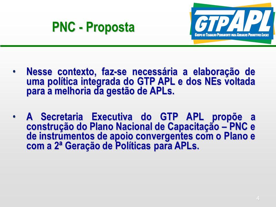 PNC - Proposta