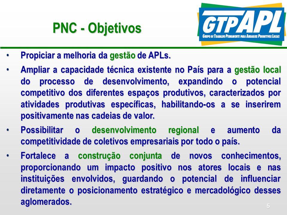 PNC - Objetivos Propiciar a melhoria da gestão de APLs.