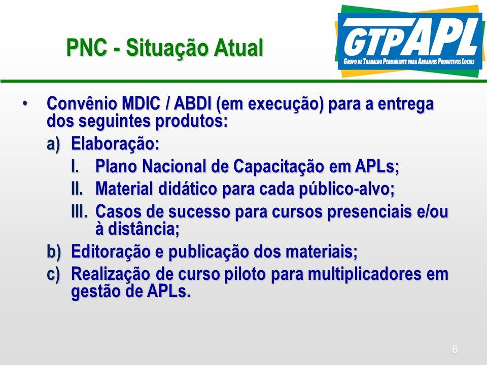 PNC - Situação Atual Convênio MDIC / ABDI (em execução) para a entrega dos seguintes produtos: Elaboração: