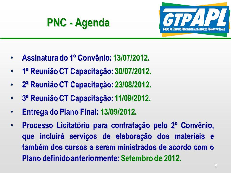PNC - Agenda Assinatura do 1º Convênio: 13/07/2012.
