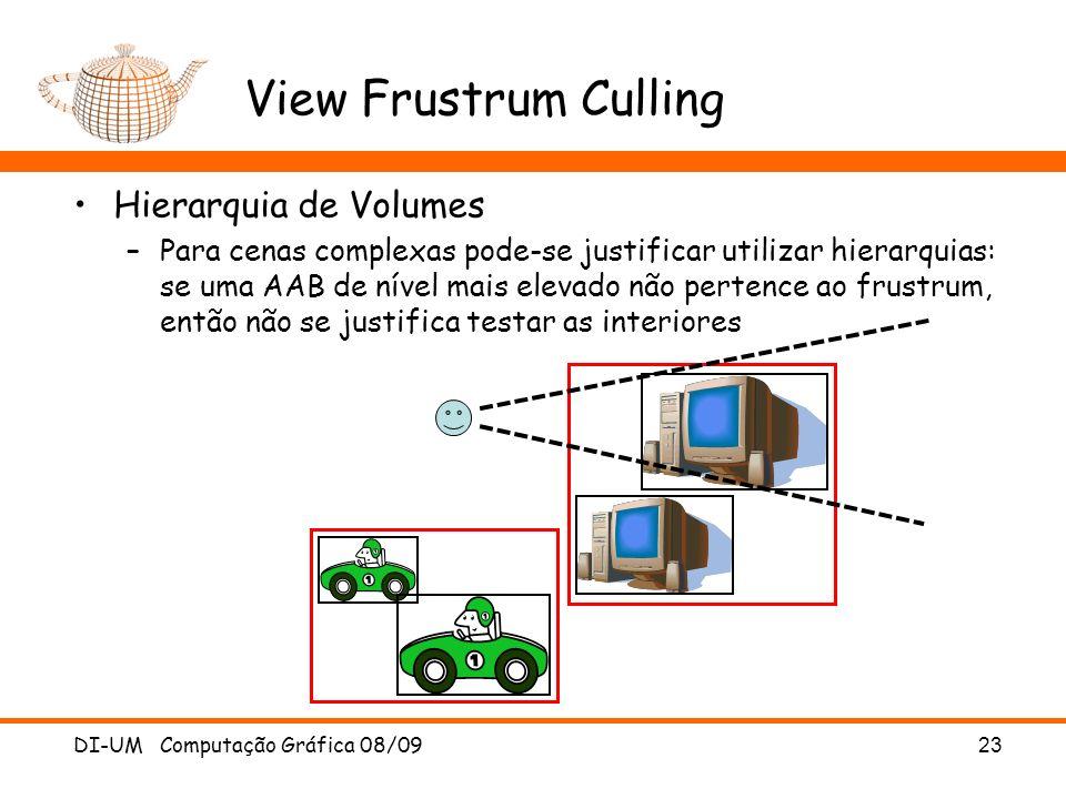 View Frustrum Culling Hierarquia de Volumes