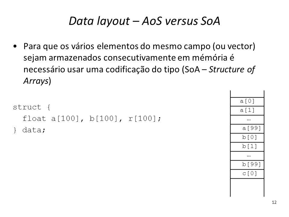 Data layout – AoS versus SoA