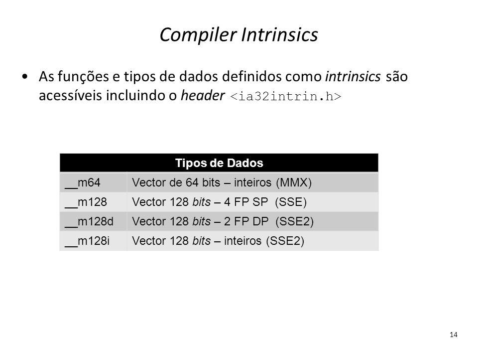 Compiler Intrinsics As funções e tipos de dados definidos como intrinsics são acessíveis incluindo o header <ia32intrin.h>
