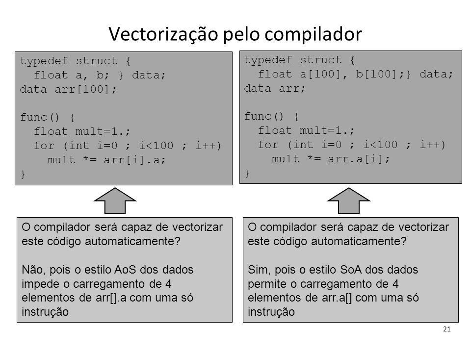 Vectorização pelo compilador