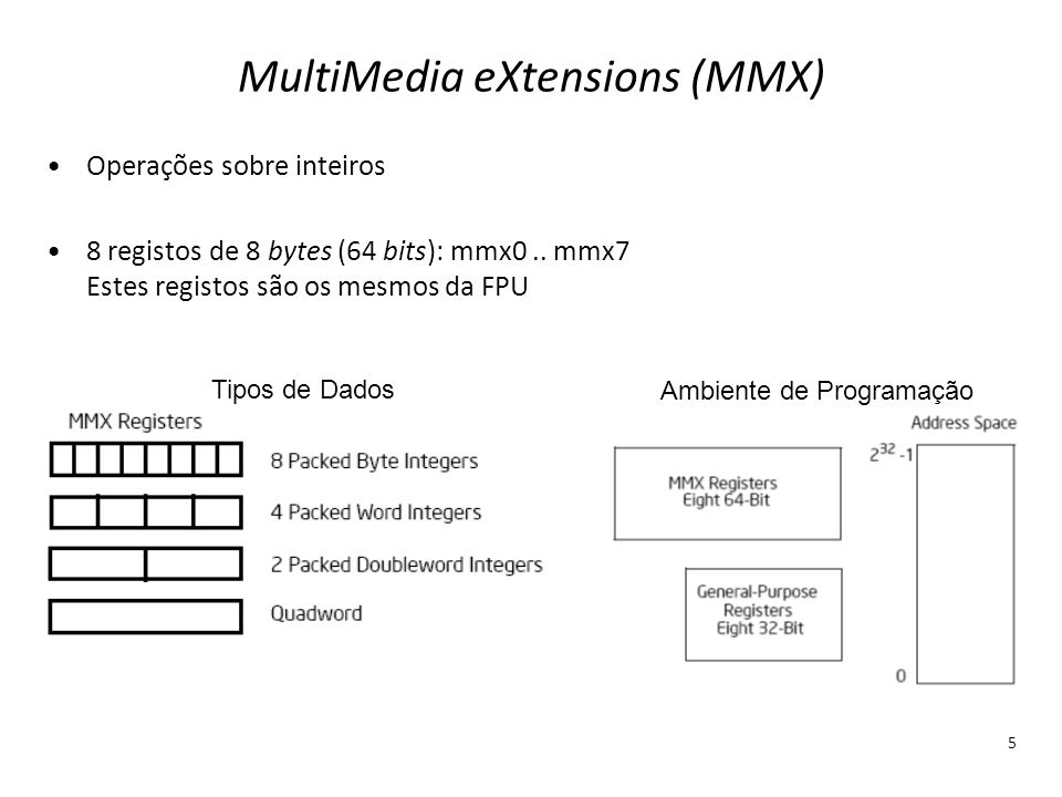 MultiMedia eXtensions (MMX)