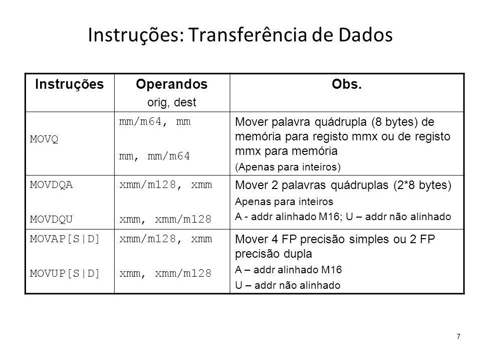 Instruções: Transferência de Dados