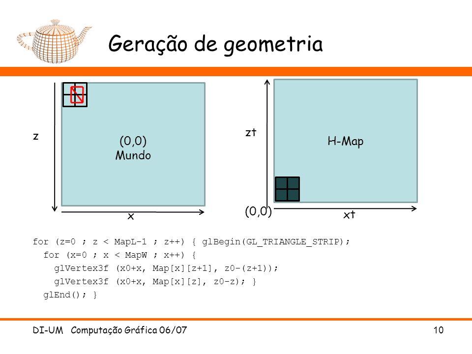 Geração de geometria H-Map (0,0) Mundo zt z (0,0) x xt